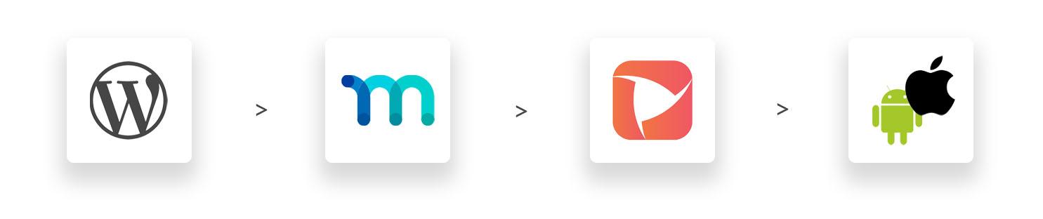 VidApp MemberPress WordPress Android Apple